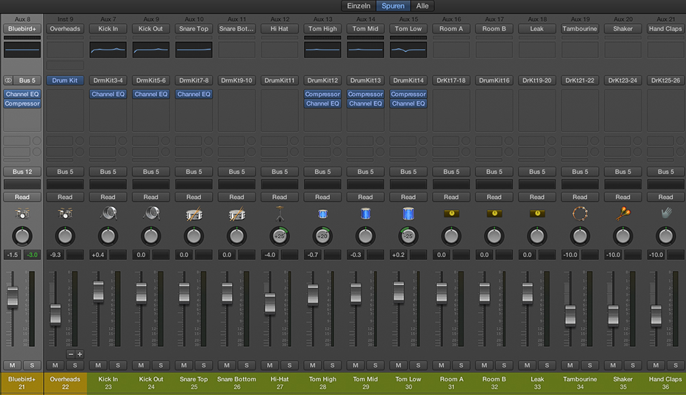 Channels eines Producer Kits im Mixer