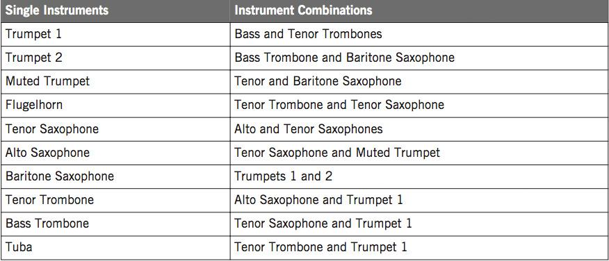 Einzelinstrumente und Paare