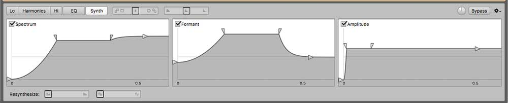 Drei Hüllkurven bestimmen den Klangverlauf.