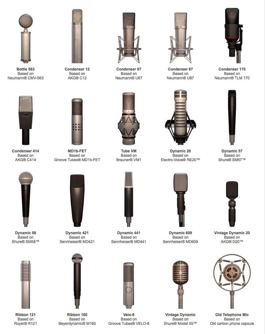 20 enthaltene Mikrofone mit Typ und Hersteller