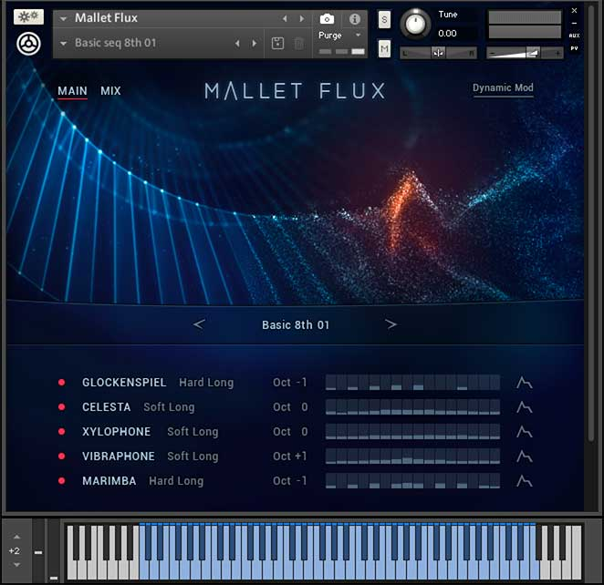 Mallet Flux Ensemble